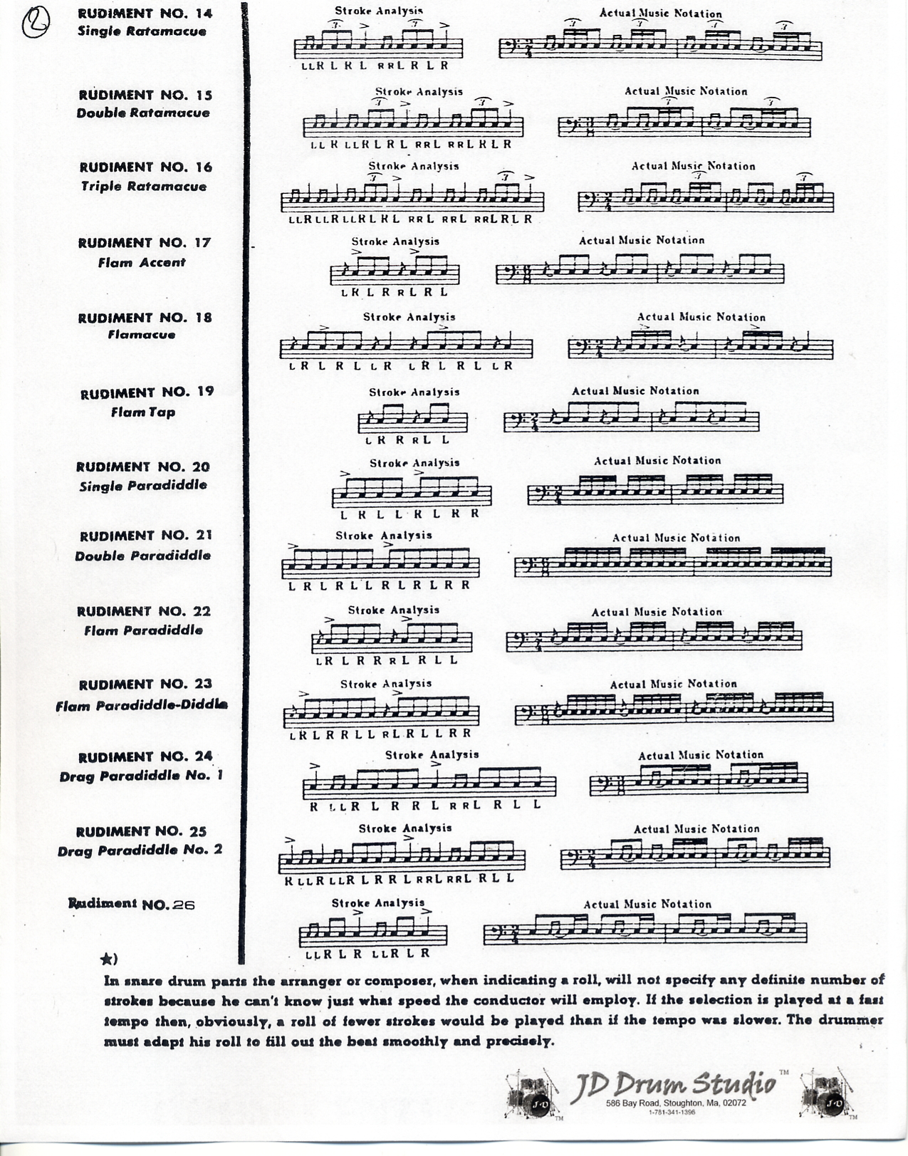 The 26 Standard American Drum Rudiments Page 2